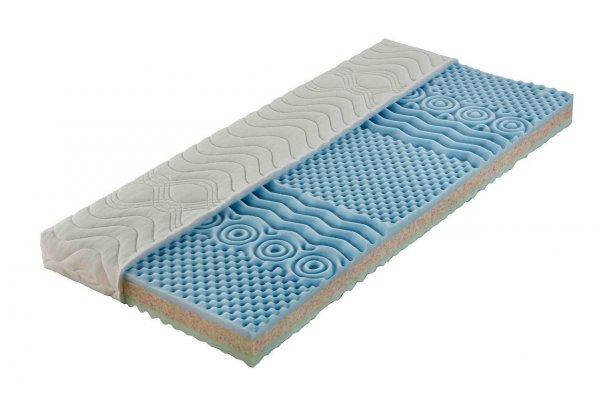 TROPICO sendvičová matrace MAXI pro jednolůžko (volitelná velikost !)